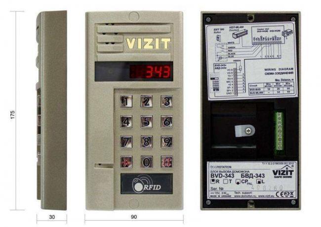 -VIZIT-1-e1524303329921.jpg