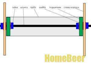 vedomyiy-val-samodelnoy-dvuhvalkovoy-melnitsyi-300x225.jpg