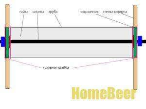vedushhiy-val-samodelnoy-dvuhvalkovoy-melnitsyi-300x225.jpg