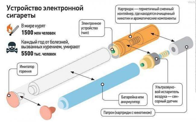 ustroena-elektronka.jpg