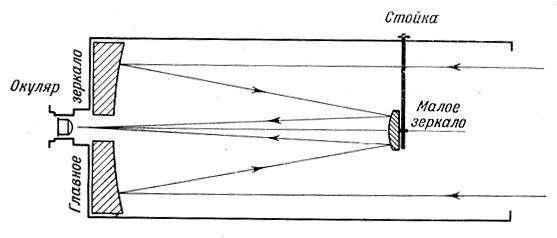 katadioptriky.jpg