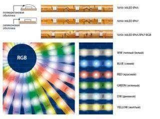 LED-USL_3528-9-320x238.jpg