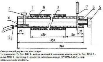 derzhak-dlya-svarki-350x210.jpg