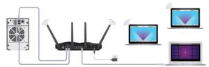 1-Shema-podklyucheniya-routera-300x97.png