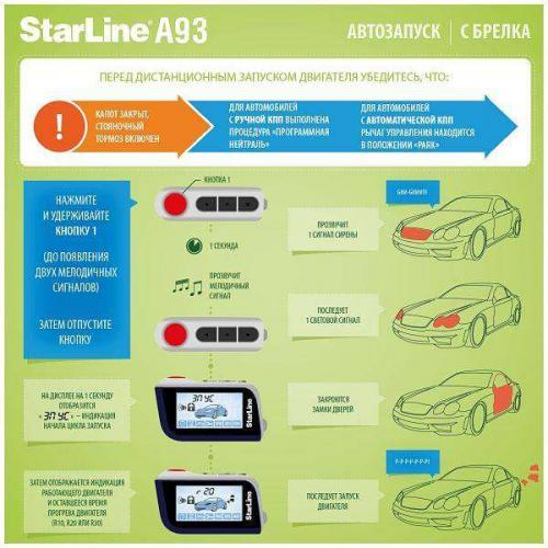 Nastrojka-avtozapuska-v-StarLine-A93-s-brelka_opt-1.jpg