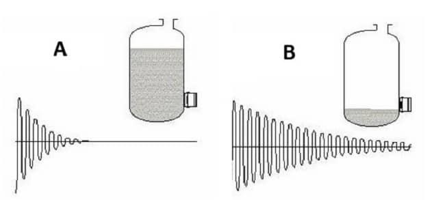 princip-raboty-ultrazvukovogo-datchika-urovnya.jpg