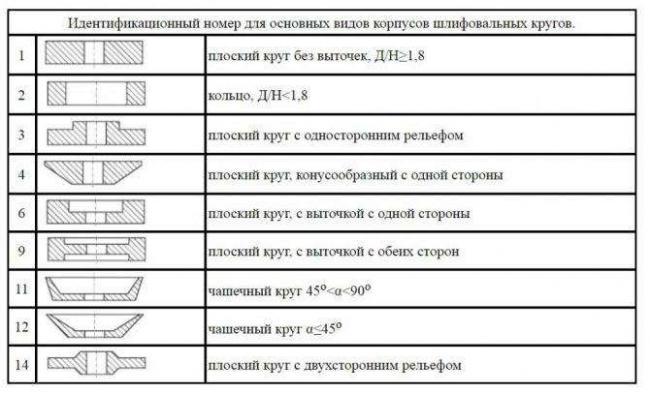 03_formy-almaznykh-krugov-po-metallu.jpg