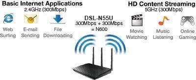 dualBand.jpg