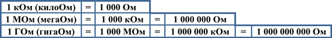 table_resistor.png