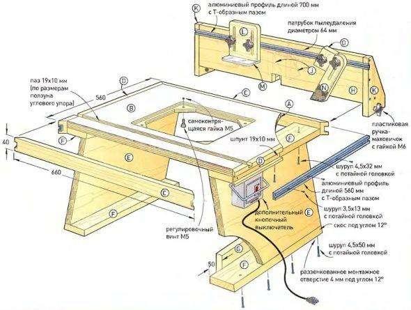 ustrojstvo-stola-dlya-cirkulyarki-590x445.jpg