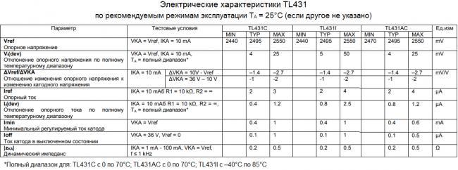 Electrical-characteristics-tl431.png