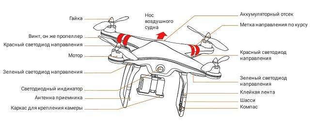 3D-printer-drone-kvadrokopter-2.jpg