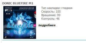 nakladki-dlya-nastolnogo-tennisa-donic-bluefirem1-300x150.jpg