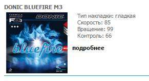 nakladki-dlya-nastolnogo-tennisa-donic-bluefirem3.jpg