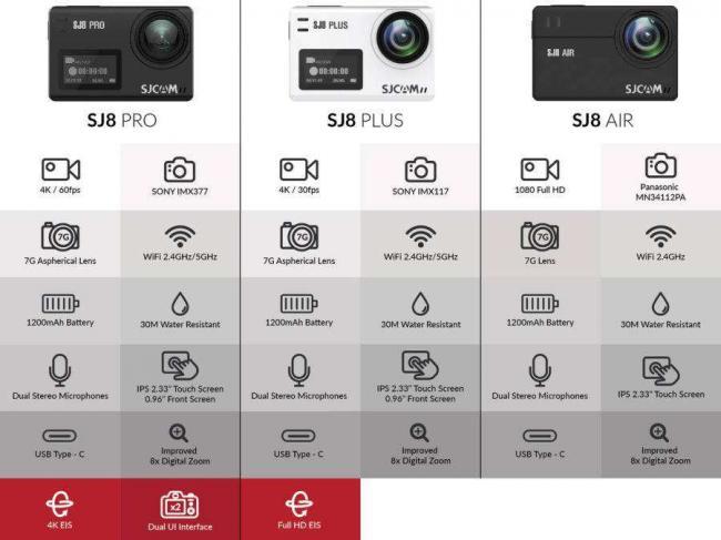 SJCAM-SJ8-specifications-900x675.jpg