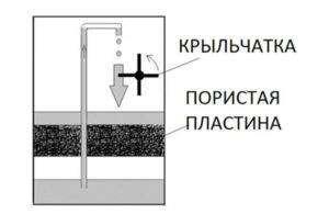 ystrojstvo-dvigatelya-lazareva-300x195.jpg