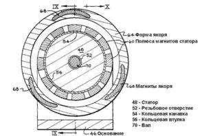 magnitnyj-motor-govarda-dzhonsona-300x198.jpg