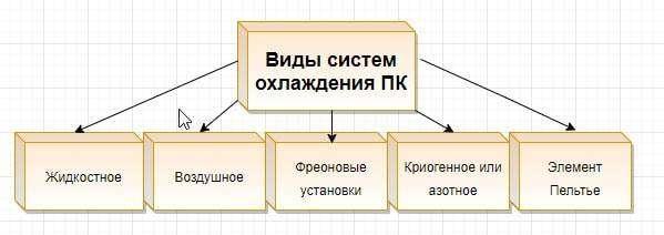 vidy-ohlazhdeniya-pk-min.jpg