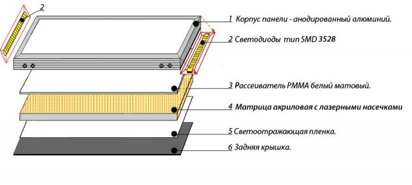 Svetodiodnaya-panel-1.png