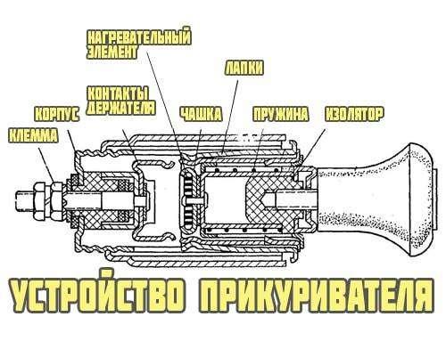 Устройство-прикуривателя.jpg