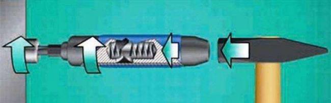 udarnye-otvertki-raznovidnosti-harakteristiki-i-izgotovlenie-6.jpg