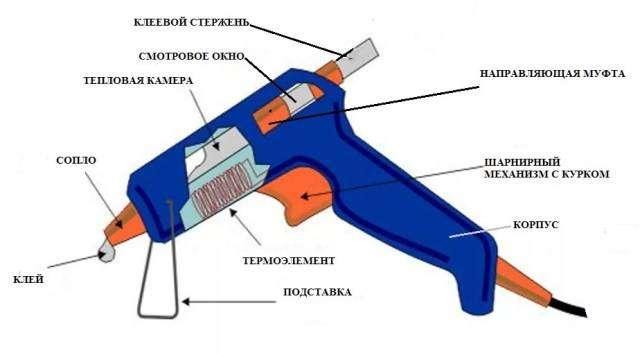 pistolet_kleevoy_ustroystvo_L.jpg