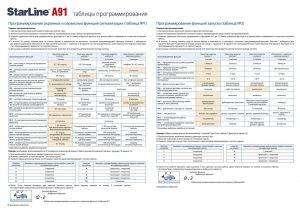 brelok-programmirovaniya-avtozapuska-na-Starlayn-A91-300x212.jpg