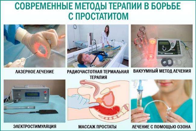 Sovremennye-metody-terapii-v-borbe-s-prostatitom.jpg