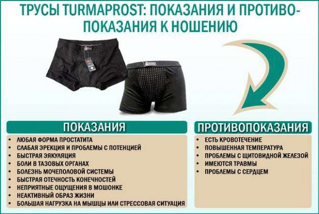 Trusy-Turmaprost-Pokazanija-i-protivopokazanija-k-nosheniju.jpg