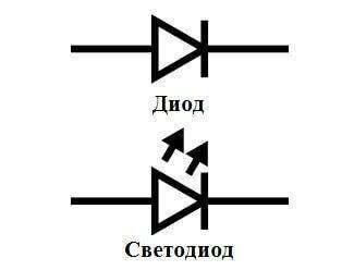 svetodiod-i-diod-na-sheme.jpg