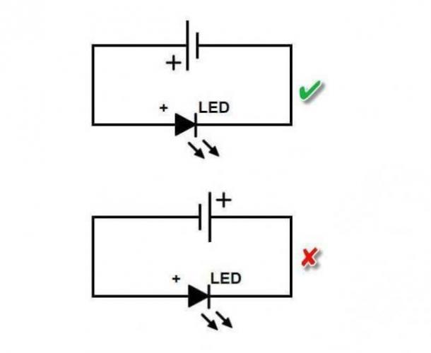 poljarnost-led1.jpg