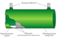 s5-35v-structure-m.jpg