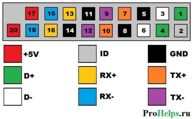 Pin_mat_USB3.0.jpg