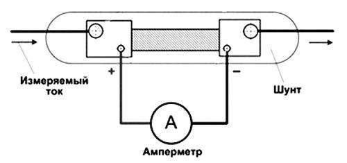 Ampermetry ustroistvo 1