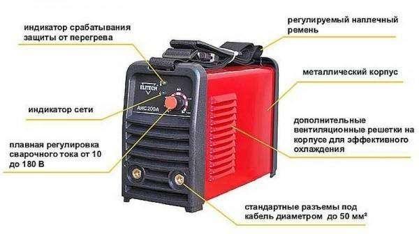 svarka-invertorom-dlya-nachinayushikh.jpg