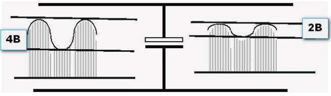 diagramma-bez-stabilizatora-toka.jpg