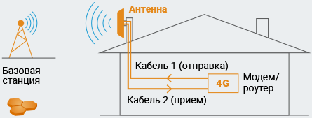 antenny-mimo.png