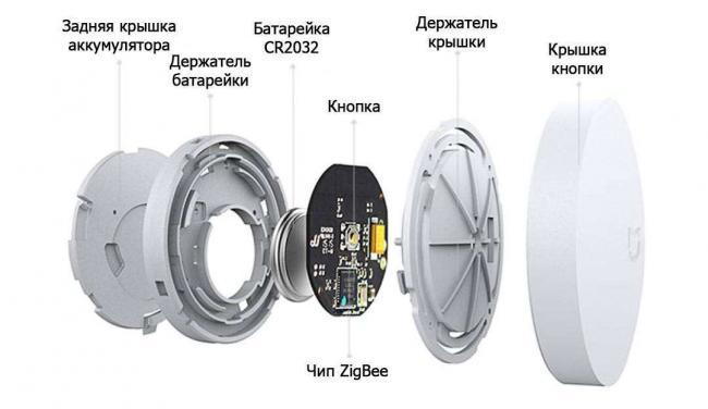 xiaomi-wireless-switch-sostav-knopki.jpg