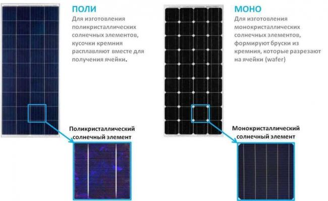 Poly-Mono-Panels-and-cells-1024x628.jpg