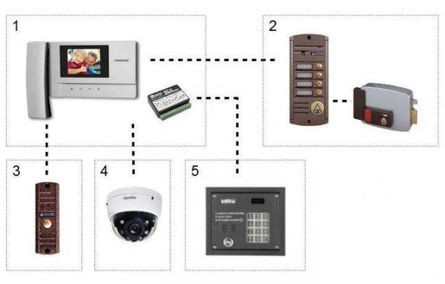 videodomofon-dlya-kvartiry.jpg