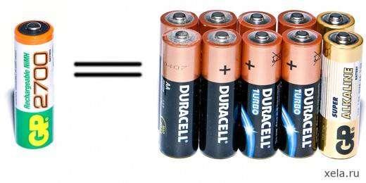 akkumulyatory-dlya-vspyshki-pic2-520x260.jpg