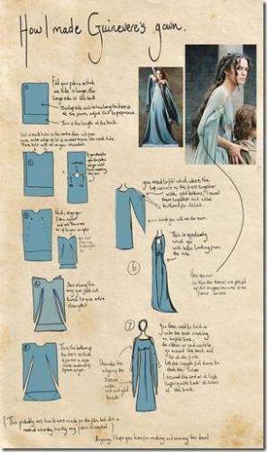 dress_tutorial_by_charter_magic-d2y8umk_thumb.jpg