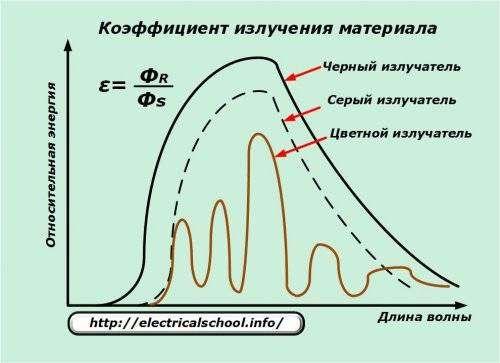 1539252319_koefficient.jpg