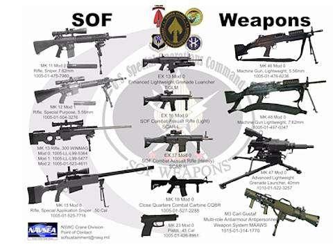 sopmod_weapons.jpg