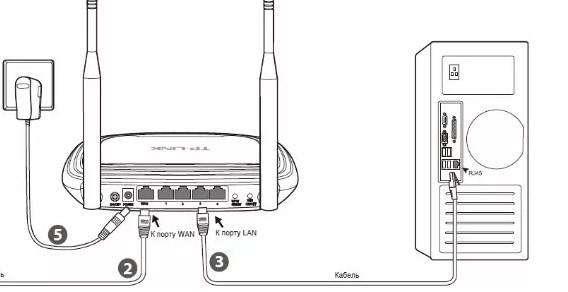 Роутер как Wi-Fi адаптер и приёмник: как настроить и использовать