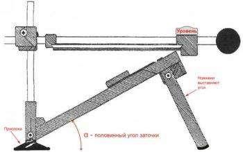 shema-stanka-dlya-zatochki-350x219.jpg