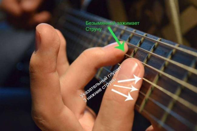 kak-glushit-struny-pri-igre-na-gitare-1-1024x683.jpg
