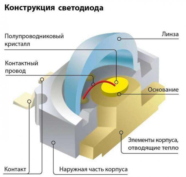 konstrukcija-led.jpg