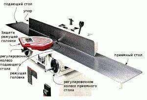 fuganok-nastroyka-i-priemi-raboti_2-300x203.jpg
