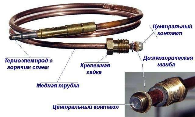 Ustrojstvo-termopary-gazovogo-kotla.jpg